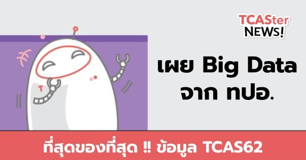 ทปอ.เผย ข้อมูล Big Data ที่สุดของที่สุดใน TCAS62