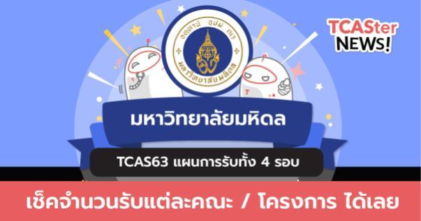 รับรวม 4,763 ที่นั่ง! แผนการรับ 4 รอบ TCAS63 + รับตรง มหาวิทยาลัยมหิดล