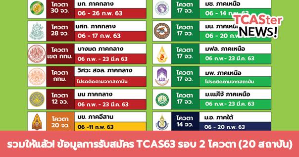 รวมให้แล้ว! ข้อมูลการรับสมัคร TCAS63 รอบ 2 โควตาพื้นที่ (อัปเดต 20 สถาบัน)